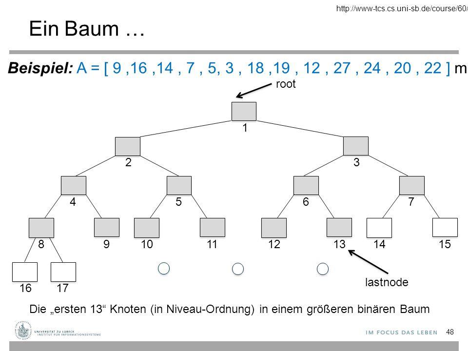 http://www-tcs.cs.uni-sb.de/course/60/ Ein Baum … Beispiel: A = [ 9 ,16 ,14 , 7 , 5, 3 , 18 ,19 , 12 , 27 , 24 , 20 , 22 ] mit n = 13.